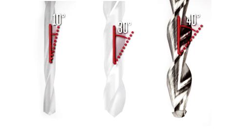15604786751 - Basic Methods to Choose Twist Drill Bit