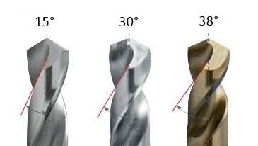 helix angles exist in twist drills - HSS Twist Drills
