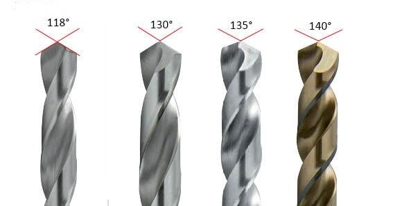 point angle of a twist drill - HSS Twist Drills